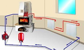 система отопления с водяным камином