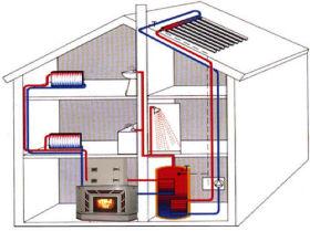 камин с водяным контуром способен отапливать небольшие и средние помещения