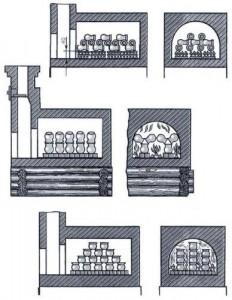 глиняную посуду обжигали в русской печи