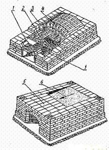 кирпичные своды для печей - Нужные схемы и описания для всех.