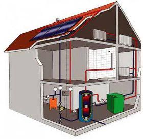 Схемы системы отопления в частном доме своими