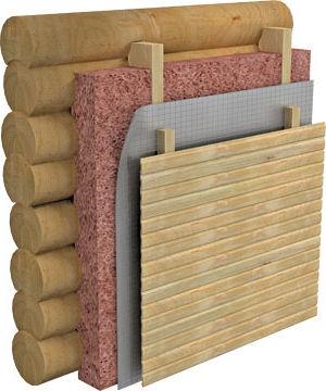 для теплоизоляции стен используют утеплитель и защиту от ветра и влаги