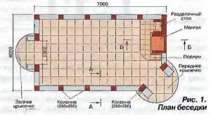 перед строительством мангала обязательно нарисуйте схему мангала