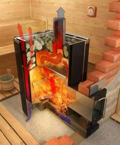 самая популярная это дровяная печь для бани с баком для воды