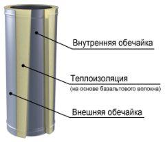 nerzhavey-1