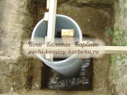 Установка асбестовых труб для дымоходов цена дымоход это керамическая труба