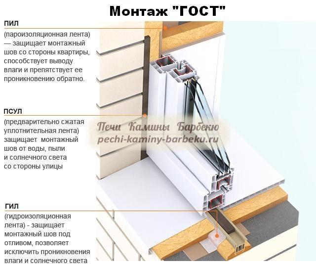 Штраф за самовольное остекление балконов